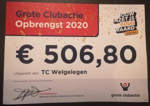 Opbrengst Grote Club Actie 2020