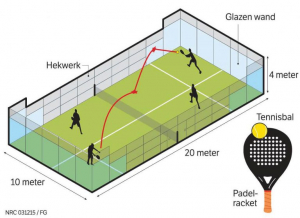 Padelcommissie in oprichting